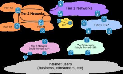 Internet Service Providers (ISP) Kenya infographic