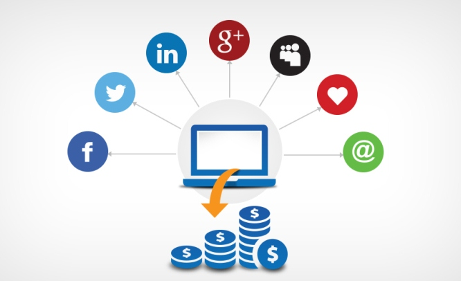 Social media marketing infographic including Facebook Marketing Tools
