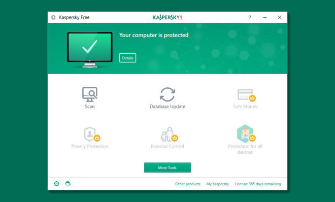 free Kaspersky antivirus features infographic